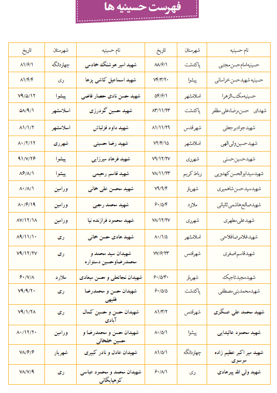معرفی حسینیه های «شهید» شهرستان های تهران